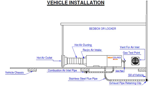 Propex campervan HS2000 Technical drawing