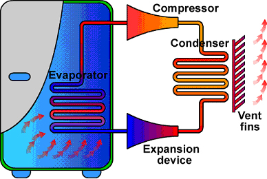 vitrifrigo compressor fridge diagram